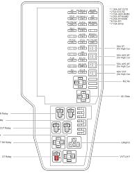 daxU28P ls460 won't start on lexus ls 460 fuse box