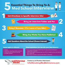 What To Bring To Medical School Interview 5 Essential Things To Not