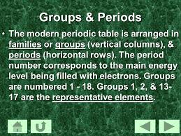 Periodic Table Tutorial - ppt download