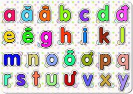 Tổng hợp 29 bảng chữ cái tiếng Việt và đồ chơi liên quan cho bé