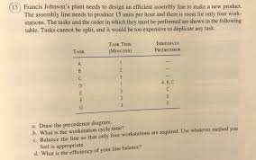 Solved: Francis Johnson S Plant Needs To Design An Efficie...   Chegg.com