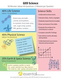Ged Science Study Guide