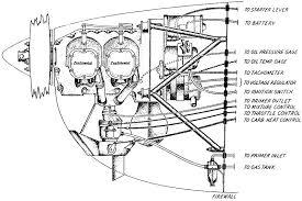 similiar lycoming o 320 wiring keywords zodiac ch 601 xl continental aircraft engines