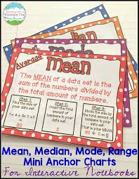 Mean Median Mode Anchor Chart Teaching With A Mountain View Oreo Stacking Contest For