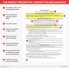 Excellent Resume For Recent College Grad Business Insider Sample