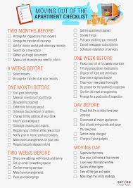 Moving Out Of The Apartment Checklist The Home Project Servicemarket