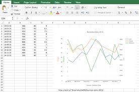 Three Y Axes Graph With Chart Studio And Excel