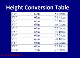 Height In Feet To Cm Chart 44 Organized Height Cm To Feet Table