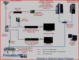 directv deca wiring diagram cat 5 wiring diagram wall jack cat 5e directv deca wiring diagram cat 5 wiring diagram wall jack cat 5e wiring diagram wiring diagram