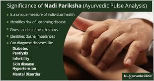 Nadi Pariksha Ayurvedic Pulse Reading Free Nadi Pariksha