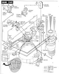 saturn f engine diagram saturn wiring diagrams