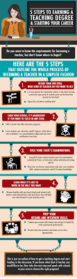 steps to earning a teaching degree starting your career infographic on how to become a teacher