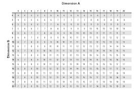 Fan Size Chart Enervex Fan Source Enervex Rs Chimney Fans Sizing