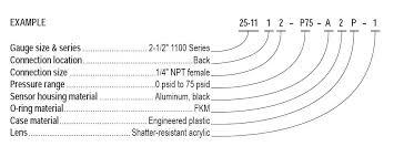 Metal Stud Dimensions Chart Webdesignersmelbourne Co