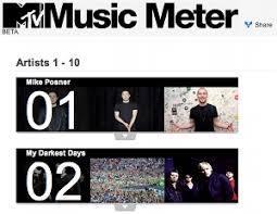Chart Mtv Mtv Launches Social Media Powered Music Meter Chart