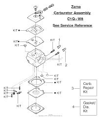 poulan pro wiring diagram poulan auto wiring diagram schematic poulan pro wiring schematic poulan discover your wiring diagram on poulan pro wiring diagram