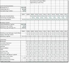 Expenses And Revenue Excel Template