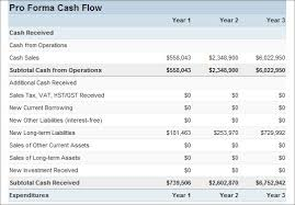 format of cash flow statements cash flow statement cash flow calculators