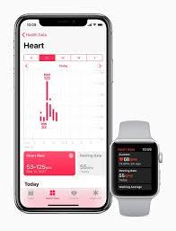 Sales Tracker App Week In Wearables Apple Watch Sales Stratospheric Patents