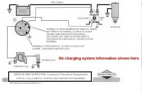 lawn mower ignition switch wiring diagram wiring diagram briggs wiring diagram