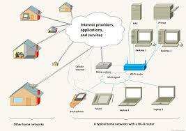 believe it or not wi fi and internet are two different things cnet this is the internet as it should be known in a typical home network