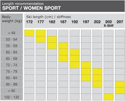Fischer Nordic Ski Size Chart 42 Memorable Fischer Skate Ski Size Chart