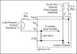 pressure transmitter wiring diagram wiring diagram pressure transducer wiring diagram a on transmitter connection