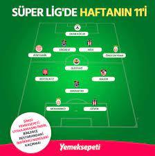 Süper Lig (@EnSuperLig) |