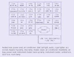 fuse box diagram of 2002 kia optima fuse box diagram map pin it fuse box diagram of 2002 kia optima