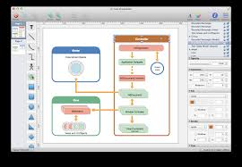 Shapes Simple Yet Powerful Diagram And Flowchart App For Mac Os X
