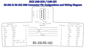 diagrams 25503300 rs232 to rj45 wiring diagram serial cant db9 to rj45 straight through pinout at Rs232 To Rj45 Wiring Diagram