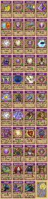Spell Storm School Spells Wizard101 Wiki
