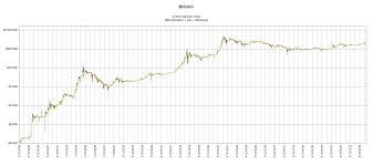 Log Chart Sada Margarethaydon Com