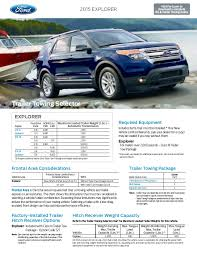 2017 Ford Towing Chart 2015 Ford Explorer Towing Capacity Information Bloomington