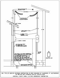 320 amp meter base wiring diagram wiring diagram & electricity  200 amp meter loop pole base main 400 320 with 2 breakers to wiring rh viewki me 200 amp electrical service diagram 320 amp meter main combo