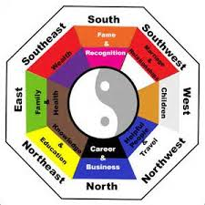 bedroom feng shui color chart apply feng shui colour