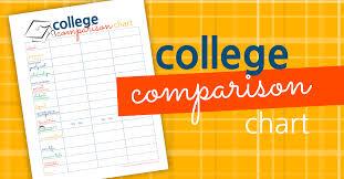 College Comparison Chart College Comparison Chart Sunshine And Rainy Days