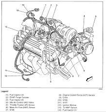 gm 3800 v6 wiring diagram modern design of wiring diagram • gm 3800 engine diagram automotive wiring diagram u2022 rh lizcullen com gm 3 8 liter v6 engine gm 3800 v6 2000