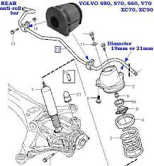 volvo rear anti roll bar bushes x2 for s80 xc70 s60 etc 21mm diagram