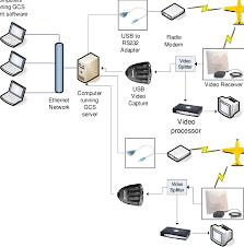 pc wiring diagram wiring diagram features wiring diagram for pc wiring diagram mega pc wiring diagram
