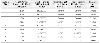 Chipboard Thickness Chart Paper Weight Conversion Online Charts Collection