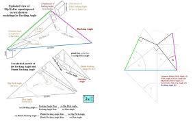 developmental geometry thread ct upload 01 jpg developmental geometry thread ct upload 02 jpg