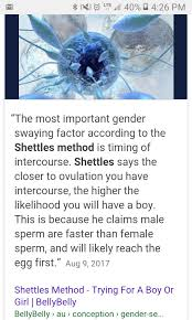 Shettles Method Chart For Mums Who Are Starting To Find Out Gender Did The