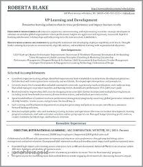 Example Of Management Skills Time Management Skills Resume Skills On Resume Examples Technical