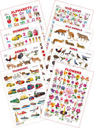 Buy Spectrum Educational Mini Wall Chart Set Of 8 Set 14