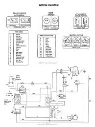 wiring diagram troybilt pony lawntractor wiring diagrams and toro riding mower wiring diagram diagrams base