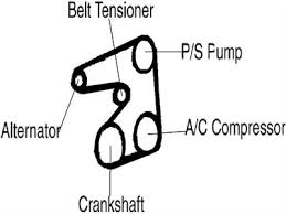 need diagram for serpentine belt for 2007 suzuki forenza fixya hi here is the belt diagram you need below