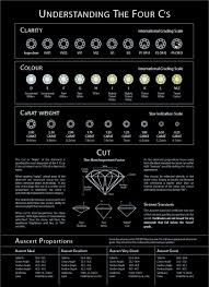 Diamond Grading Chart Diamond Grading Chart Sample Seferian Diamonds Geologia