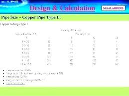 Gas Pipe Sizing Chart 1 2 Gas Line Natural Pipe Size Rectifier Me