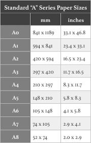 Quarter Size Chart Paper Www Bedowntowndaytona Com